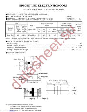 BL-HD036A datasheet скачать даташит