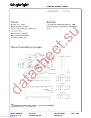 APBA02-41SURKWA datasheet скачать даташит