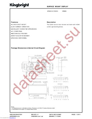 APBA03-41VGKWA datasheet скачать даташит