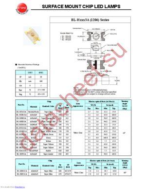 BL-HB533A datasheet скачать даташит