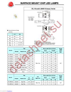BL-HB536A datasheet скачать даташит